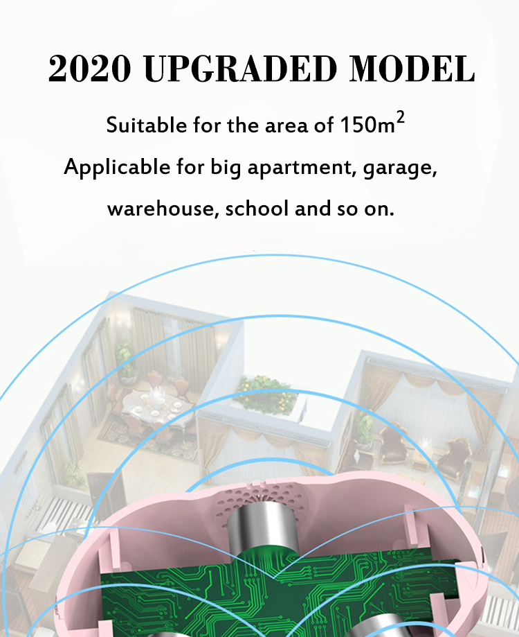 2020 upgraded model