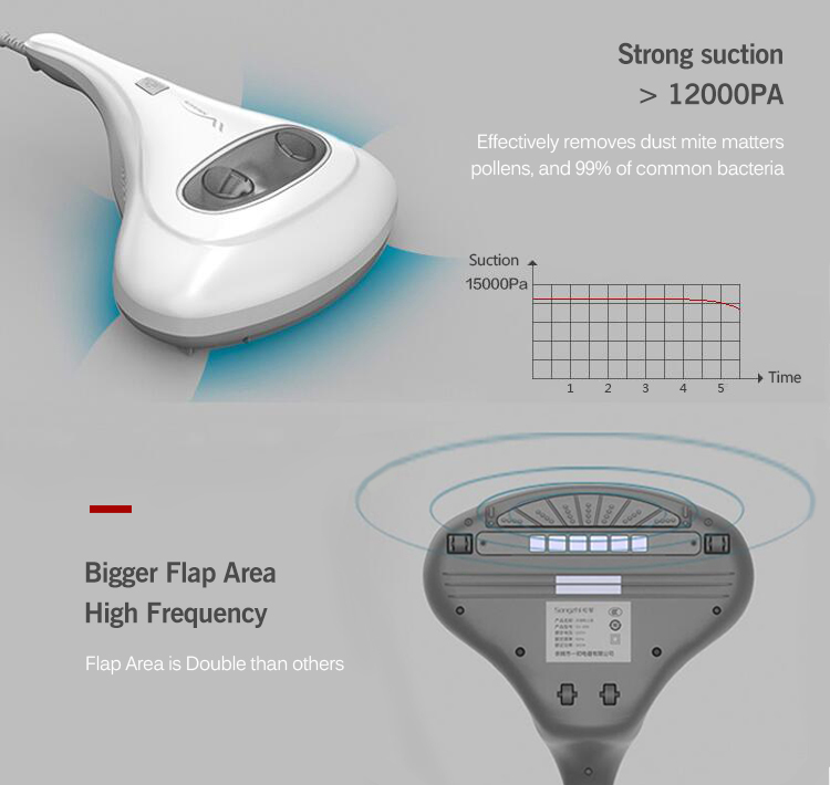 Strong suction, bigger flap area, high frequency