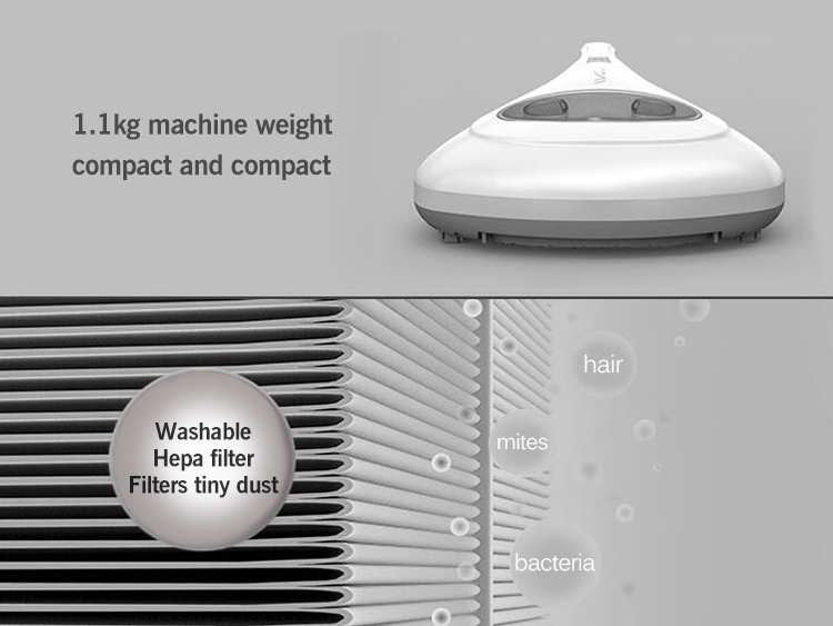 Washable, hepa filter, filters tiny dust